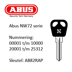 Abus NW72 serie