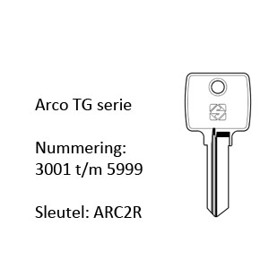 Arco TG serie